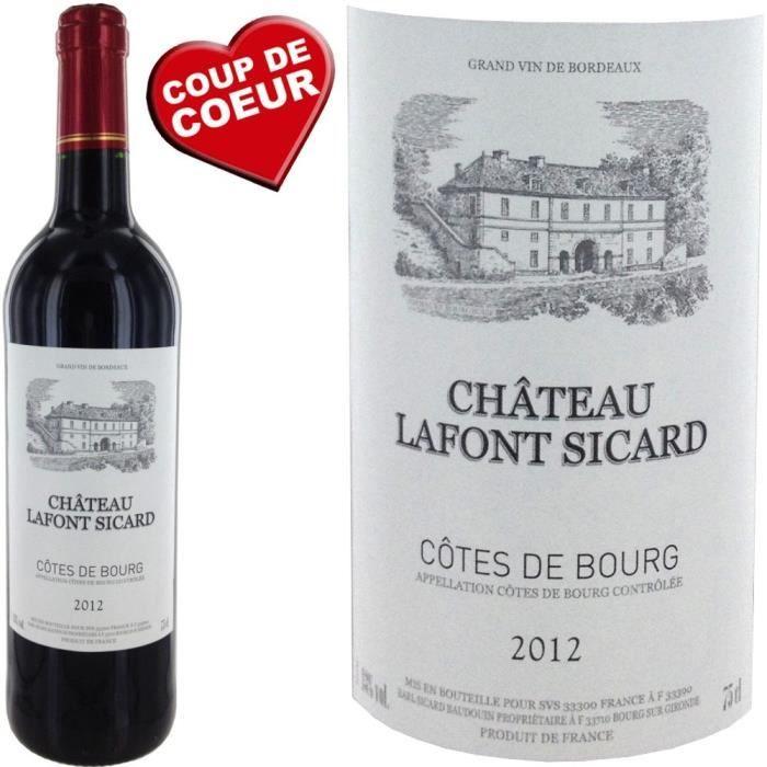 Les meilleures Happy Hours de Bordeaux